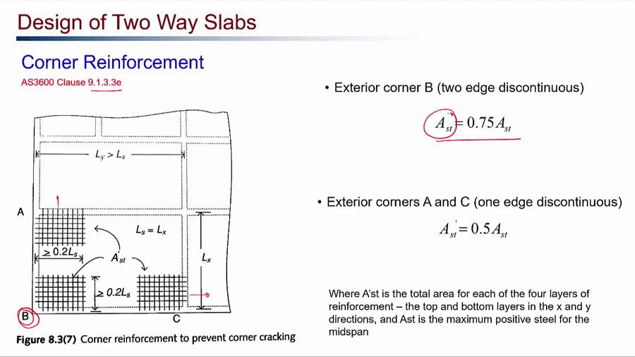 ویدیوی آموزش طراحی دال بتنی دو طرفه
