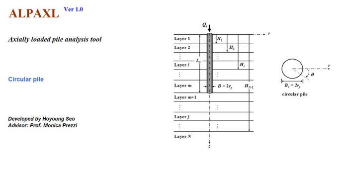 دانلودفایل اکسل محاسبه ظرفیت باربری شمع تکی