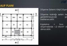 دانلودمجموعه ویدیوهای آموزش SAP2000 به زبان ترکیه ای