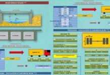 دانلودمجموعه بروز شده محاسبات اکسلی مهندسی عمران 1397
