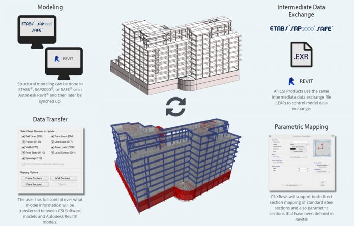 دانلودنرم افزار تبادل اطلاعات CSiXRevit 2018 & 2019