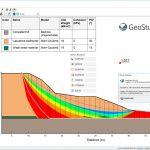 دانلودنرم افزار طراحی و آنالیز شیروانی ها و سدهای خاکی GEO-SLOPE GeoStudio 2018 R2