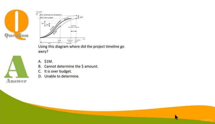 دانلودویدیوی تشریح بانک سوالات و حل آزمون مدیریت پروژه CAPM و PMP