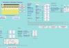فایل اکسل طراحی روسازی انعطاف پذیر با استفاده از المانهای ژئوگرید