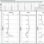 دانلود فایل اکسل طراحی دیوار حائل طره ای با استفاده از سپرکوبی فلزی