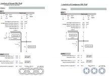 دانلود فایل اکسل آنالیز و طراحی شمع های کوتاه بعنوان سیستم شمع های سکانتی جهت پایدار سازی گود ها و ترانشه ها