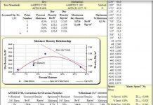 دانلود فایل اکسل کاربردی محاسبات کامل آزمایشهای مکانیک خاک