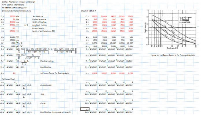 دانلود فایل اکسل محاسبه نشست الاستیک خاک تحت اثر پی
