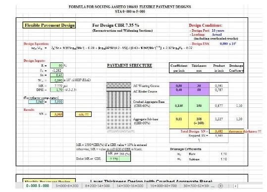 دانلود فایل اکسل طراحی روسازی آسفالتی بر اساس مشخصات قیر و نتایج آزمایش C.B.R