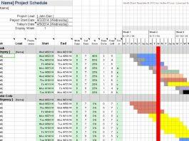 فایل اکسل ترسیم نمودار گانت چارت جهت برنامه ریزی اجرای پروژه