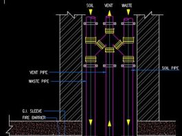 دانلود فایل اتوکد نقشه جزئیات اتصال لوله ها فاضلاب در رایزر