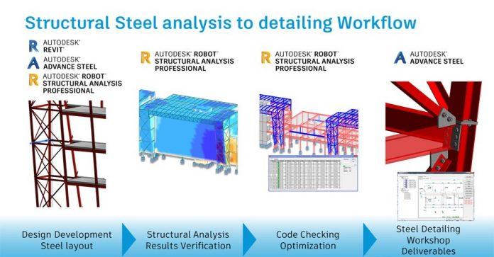 دانلود ویدیوی آموزش مدلسازی و طراحی سازه های فلزی به همراه اتصالات در نرم افزار Autodesk Robot