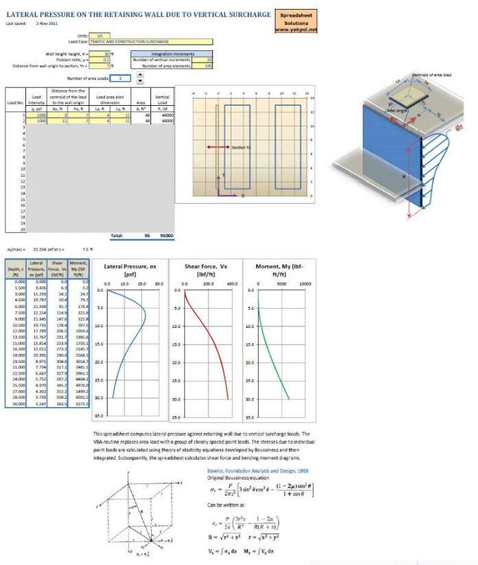 دانلود فایل اکسل محاسبه اثر سربار خطی بر روی دیوار حائل