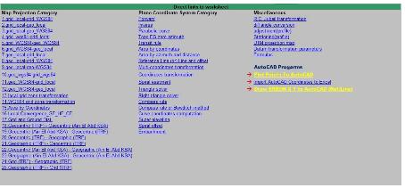 دانلود فایل اکسل کاربردی جهت محاسبات نقشه برداری تبدیل مختصات
